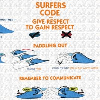 Solid-Surf-House-Surf-School-Rules-Water-